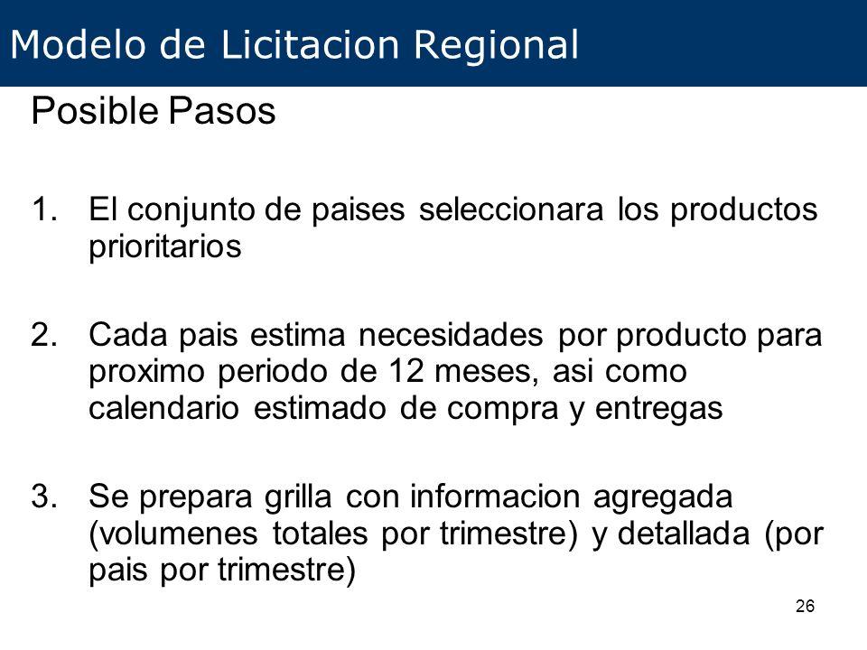 27 Modelo de Licitacion Regional – Cont.
