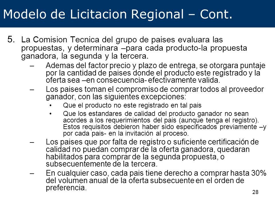 29 Modelo de Licitacion Regional – Cont.