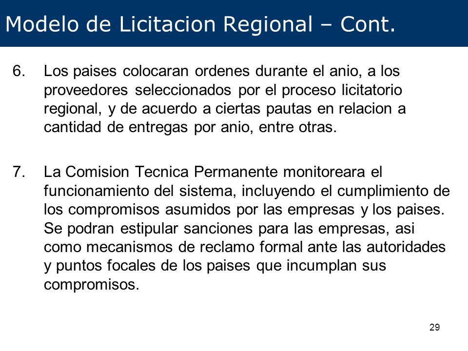 30 Modelo de Licitacion Regional Que es importante, para que sea viable.