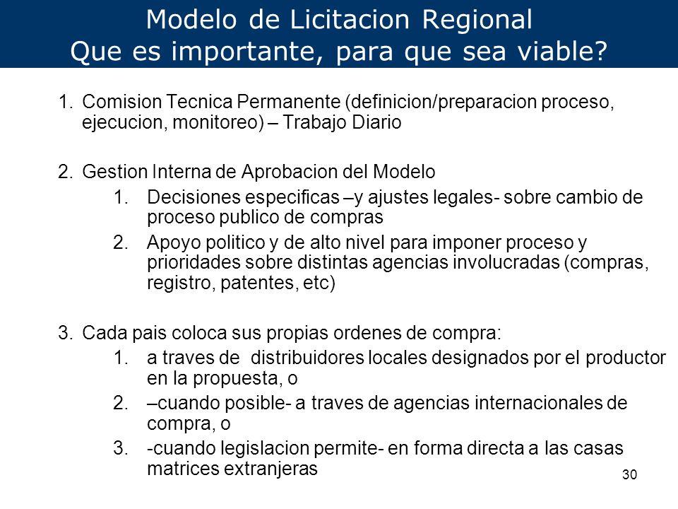 31 Modelo de Licitacion Regional Que es importante, para que sea viable.