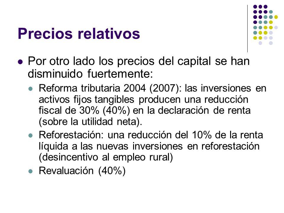 Precios relativos Por otro lado los precios del capital se han disminuido fuertemente: Reforma tributaria 2004 (2007): las inversiones en activos fijos tangibles producen una reducción fiscal de 30% (40%) en la declaración de renta (sobre la utilidad neta).