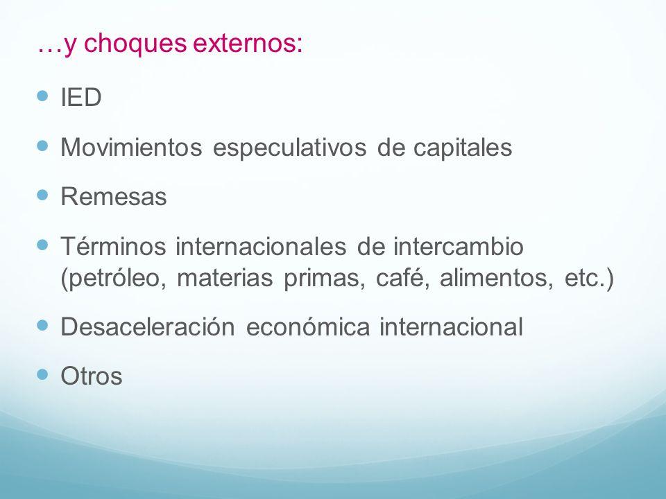 …y choques externos: IED Movimientos especulativos de capitales Remesas Términos internacionales de intercambio (petróleo, materias primas, café, alim