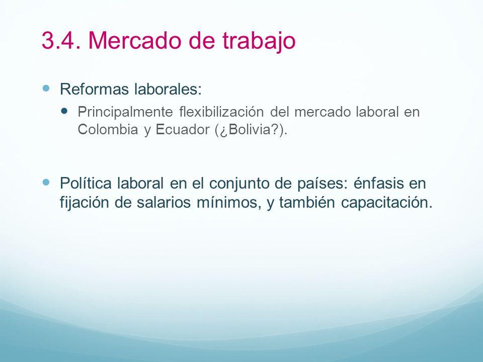 3.4. Mercado de trabajo Reformas laborales: Principalmente flexibilización del mercado laboral en Colombia y Ecuador (¿Bolivia?). Política laboral en
