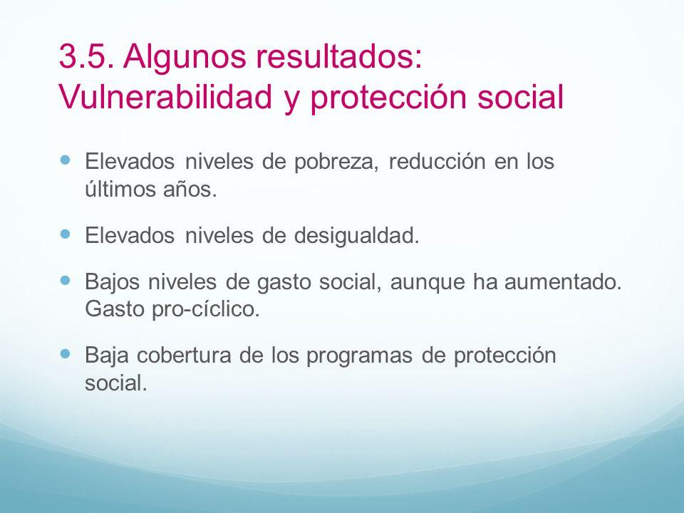 3.5. Algunos resultados: Vulnerabilidad y protección social Elevados niveles de pobreza, reducción en los últimos años. Elevados niveles de desigualda