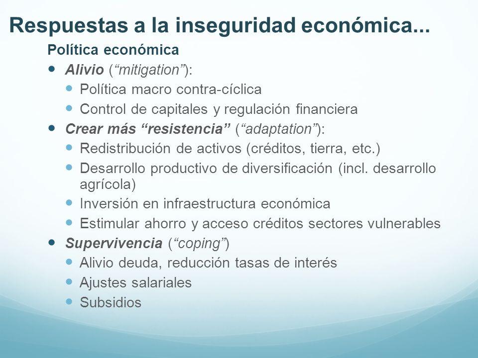 Respuestas a la inseguridad económica... Política económica Alivio (mitigation): Política macro contra-cíclica Control de capitales y regulación finan