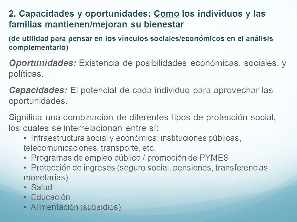 2. Capacidades y oportunidades: Como los individuos y las familias mantienen/mejoran su bienestar (de utilidad para pensar en los vínculos sociales/ec