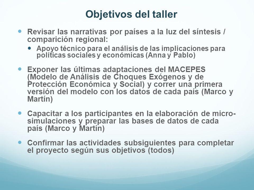 Objetivos del taller Revisar las narrativas por países a la luz del síntesis / comparición regional: Apoyo técnico para el análisis de las implicacion