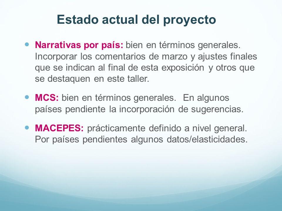 Estado actual del proyecto Narrativas por país: bien en términos generales. Incorporar los comentarios de marzo y ajustes finales que se indican al fi
