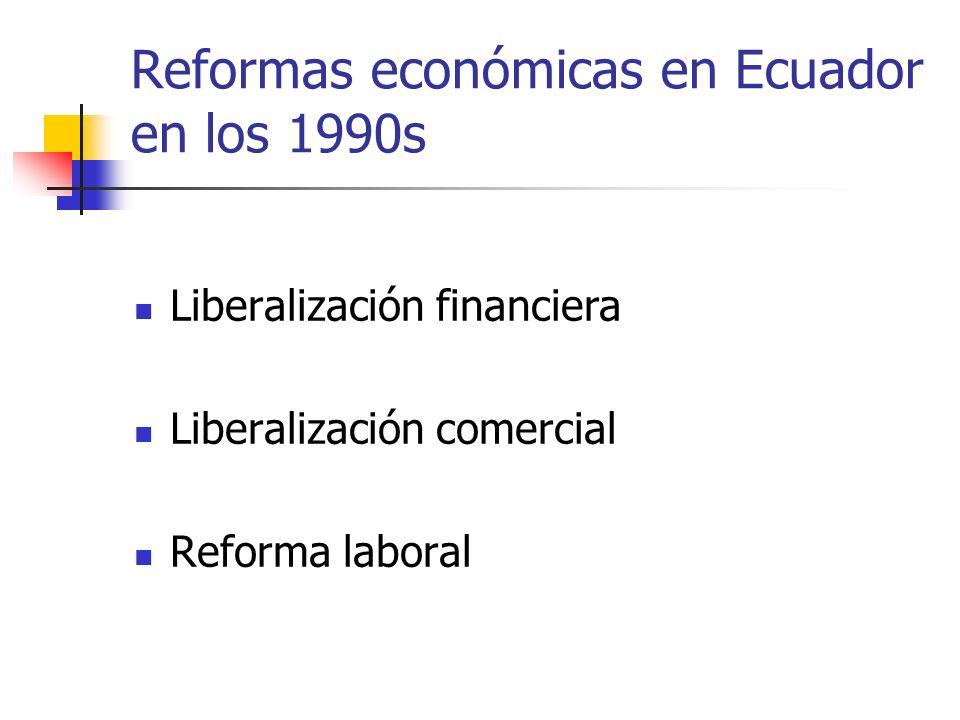 Reformas económicas en Ecuador en los 1990s Liberalización financiera Liberalización comercial Reforma laboral