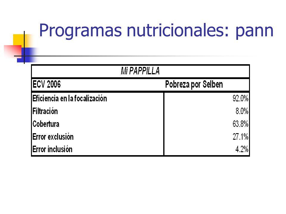 Programas nutricionales: pann