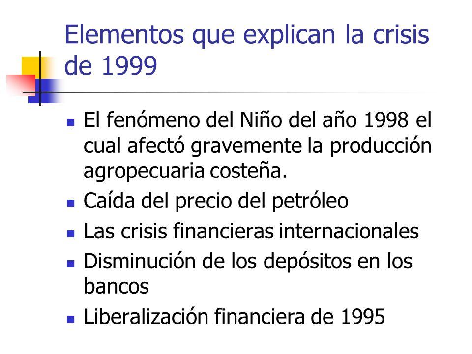 Elementos que explican la crisis de 1999 El fenómeno del Niño del año 1998 el cual afectó gravemente la producción agropecuaria costeña. Caída del pre