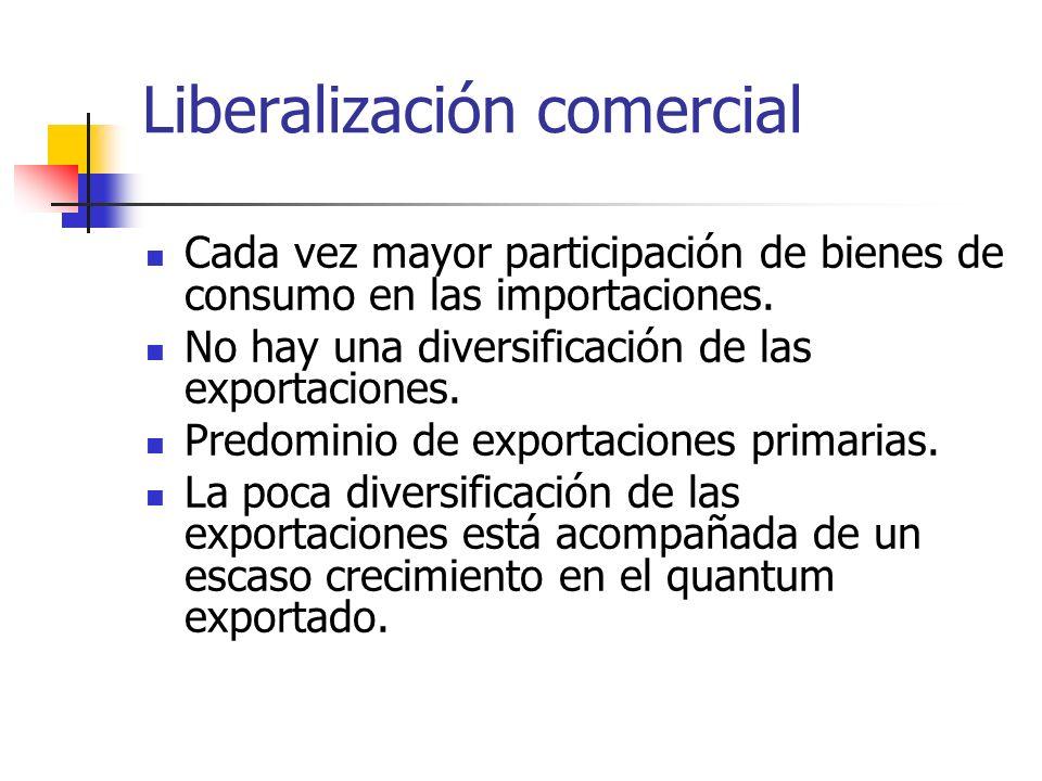 Liberalización comercial Cada vez mayor participación de bienes de consumo en las importaciones. No hay una diversificación de las exportaciones. Pred
