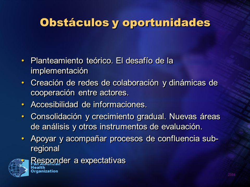 2004 Pan American Health Organization Obstáculos y oportunidades Planteamiento teórico.