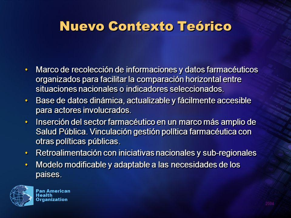2004 Pan American Health Organization Nuevo Contexto Teórico Marco de recolección de informaciones y datos farmacéuticos organizados para facilitar la comparación horizontal entre situaciones nacionales o indicadores seleccionados.