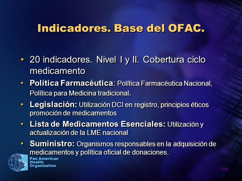 2004 Pan American Health Organization Indicadores.