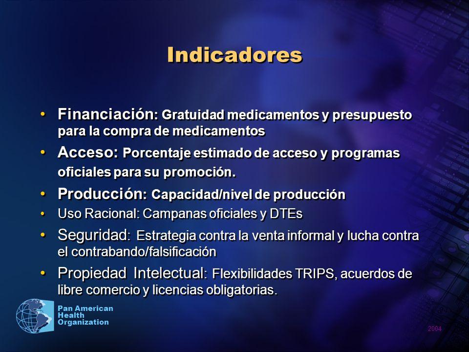 2004 Pan American Health Organization Indicadores Financiación : Gratuidad medicamentos y presupuesto para la compra de medicamentos Acceso: Porcentaje estimado de acceso y programas oficiales para su promoción.