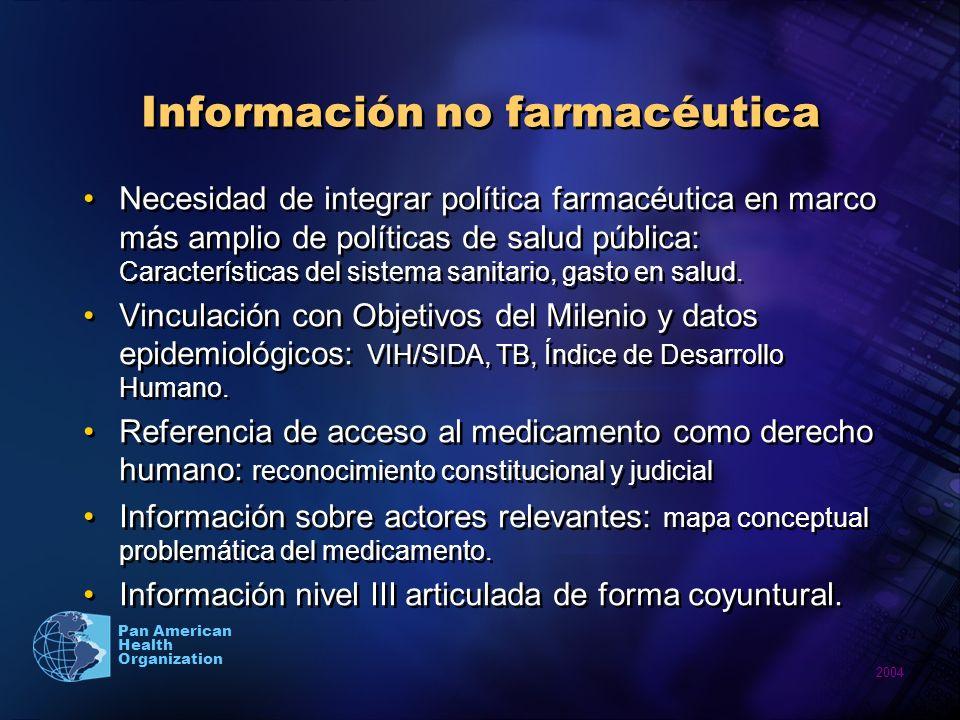 2004 Pan American Health Organization Información no farmacéutica Necesidad de integrar política farmacéutica en marco más amplio de políticas de salud pública: Características del sistema sanitario, gasto en salud.