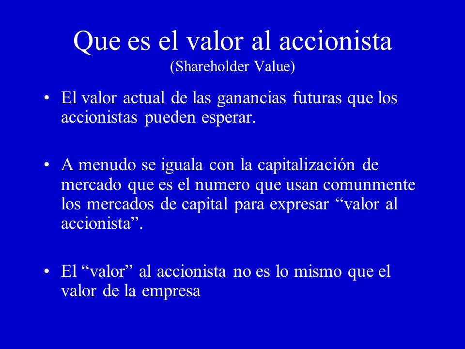 Como pueden las compañías crear valor sustentable Desde la prespectiva del accionista lo siguiente es verdad: El valor es creado cuando los beneficios