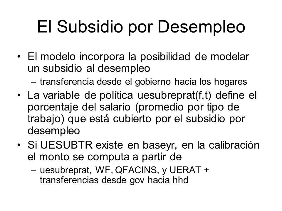 El Subsidio por Desempleo El modelo incorpora la posibilidad de modelar un subsidio al desempleo –transferencia desde el gobierno hacia los hogares La variable de política uesubreprat(f,t) define el porcentaje del salario (promedio por tipo de trabajo) que está cubierto por el subsidio por desempleo Si UESUBTR existe en baseyr, en la calibración el monto se computa a partir de –uesubreprat, WF, QFACINS, y UERAT + transferencias desde gov hacia hhd
