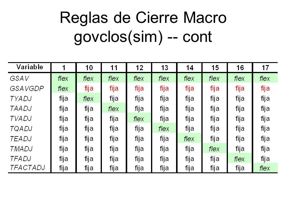 Reglas de Cierre Macro govclos(sim) -- cont