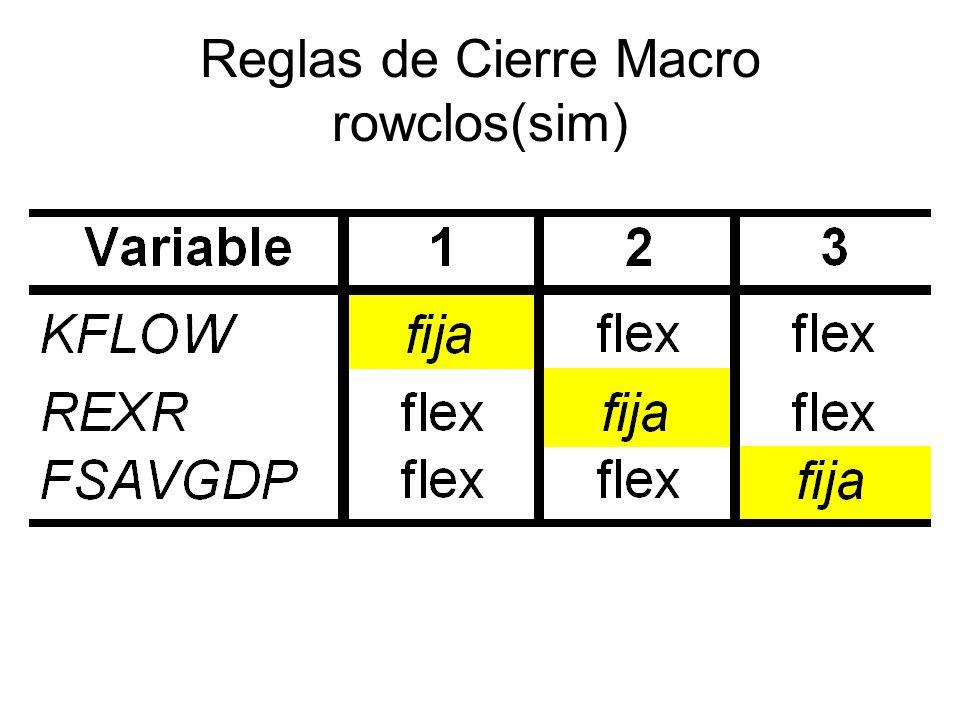 Reglas de Cierre Macro rowclos(sim)
