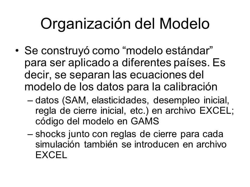 Organización del Modelo Se construyó como modelo estándar para ser aplicado a diferentes países.