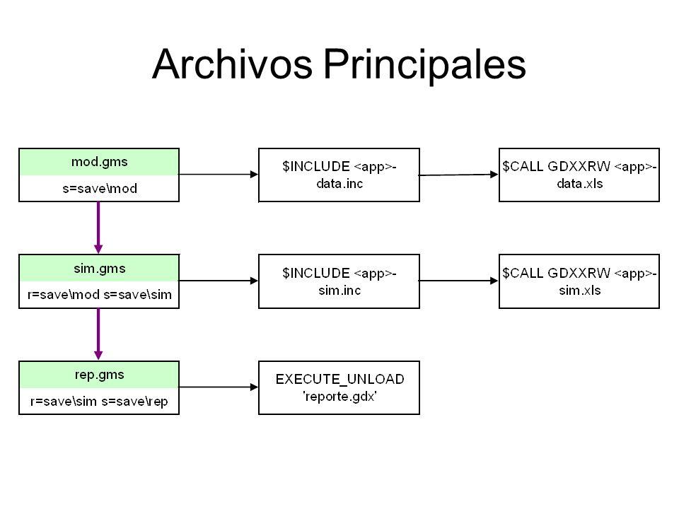 Archivos Principales