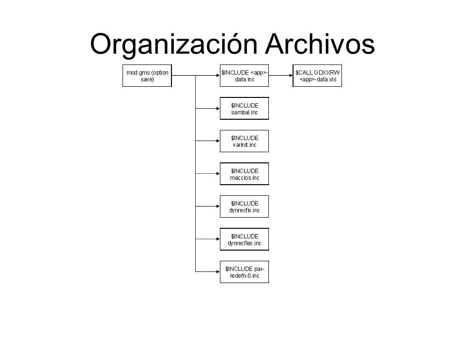 Organización Archivos