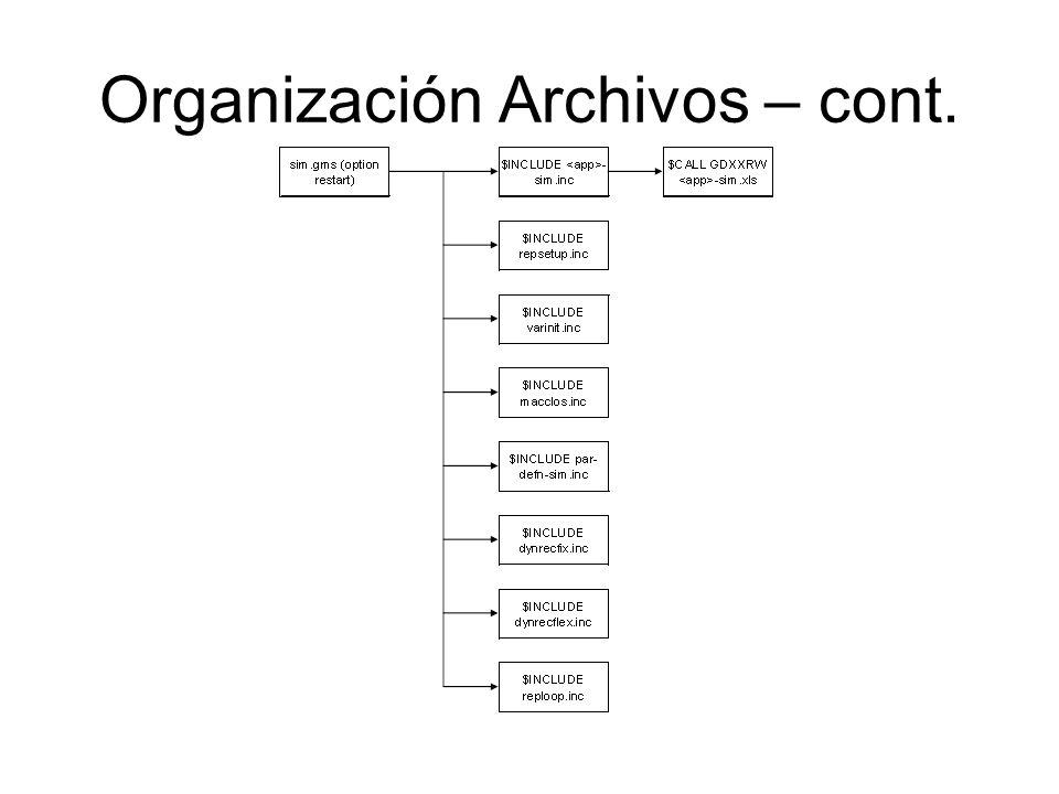 Organización Archivos – cont.