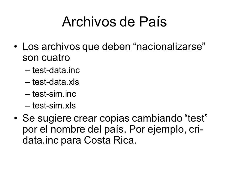 Archivos de País Los archivos que deben nacionalizarse son cuatro –test-data.inc –test-data.xls –test-sim.inc –test-sim.xls Se sugiere crear copias cambiando test por el nombre del país.