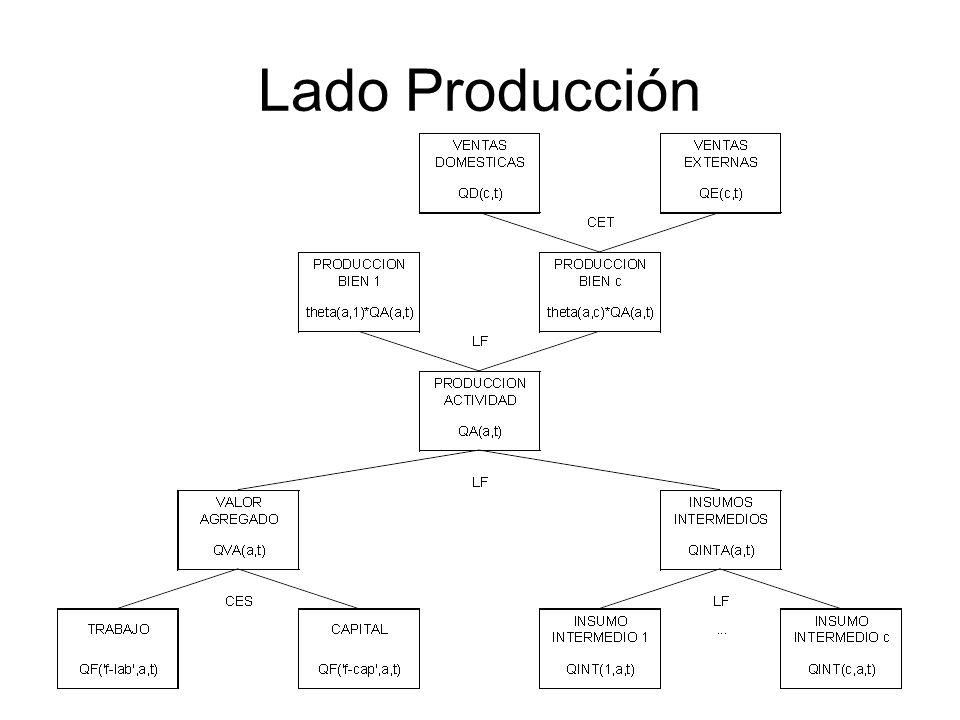Lado Producción