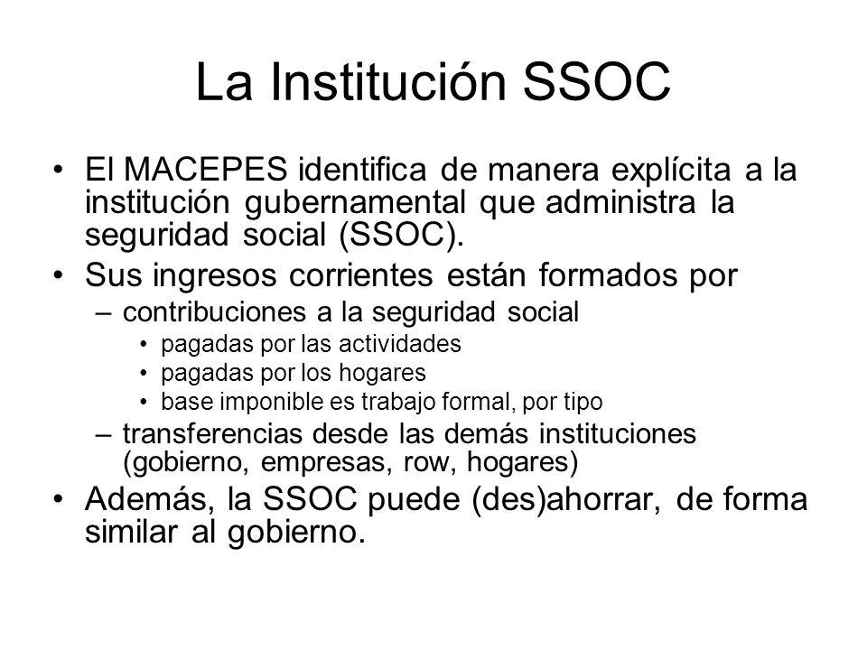 La Institución SSOC El MACEPES identifica de manera explícita a la institución gubernamental que administra la seguridad social (SSOC).