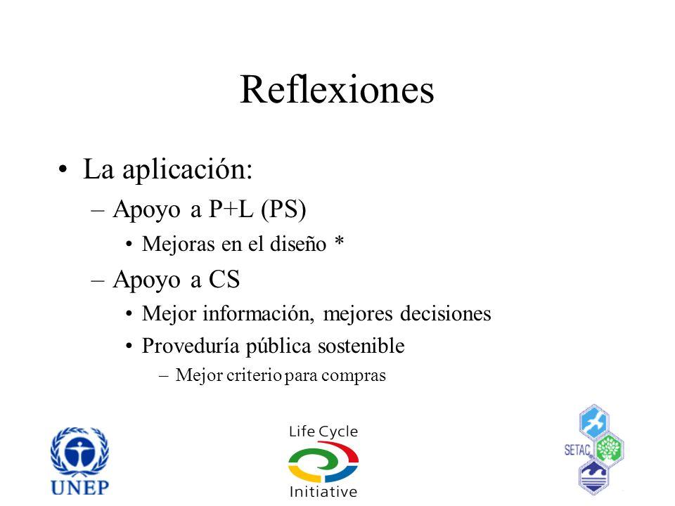 Reflexiones La aplicación: –Apoyo a P+L (PS) Mejoras en el diseño * –Apoyo a CS Mejor información, mejores decisiones Proveduría pública sostenible –M