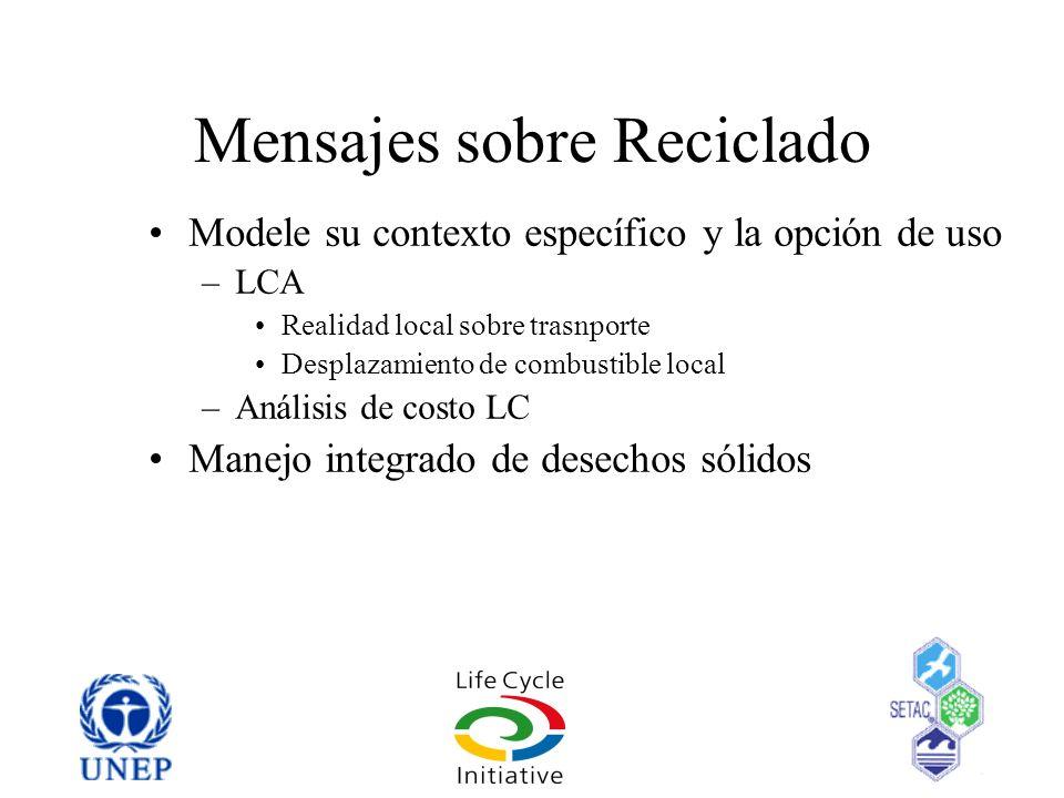 Mensajes sobre Reciclado Modele su contexto específico y la opción de uso –LCA Realidad local sobre trasnporte Desplazamiento de combustible local –An
