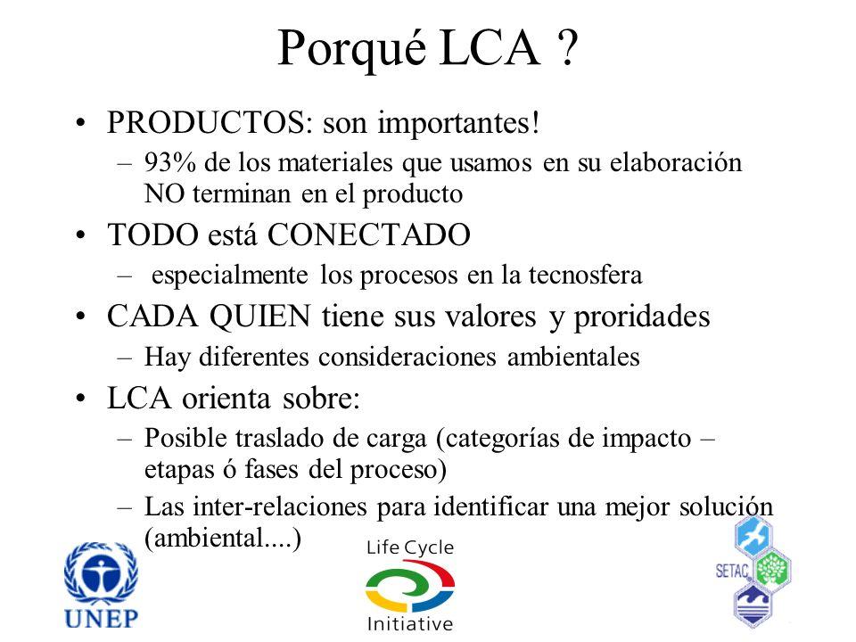 Mensajes sobre Reciclado Modele su contexto específico y la opción de uso –LCA Realidad local sobre trasnporte Desplazamiento de combustible local –Análisis de costo LC Manejo integrado de desechos sólidos