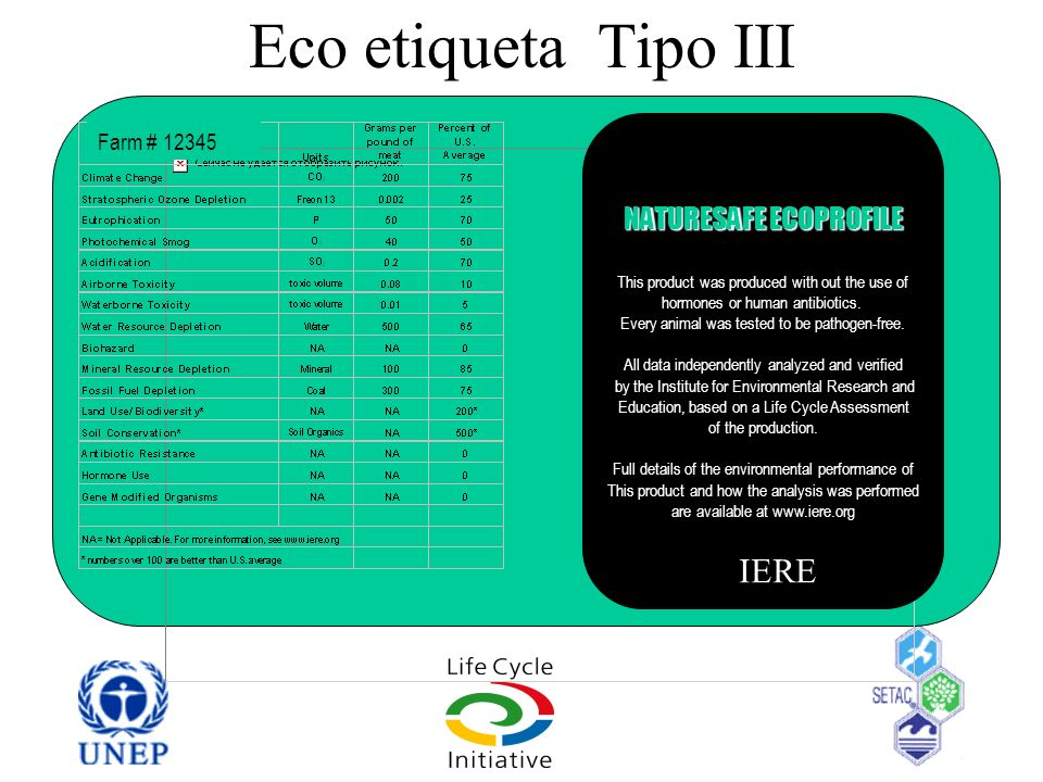 Eco etiqueta Tipo III NATURESAFE ECOPROFILE NATURESAFE ECOPROFILE This product was produced with out the use of hormones or human antibiotics. Every a
