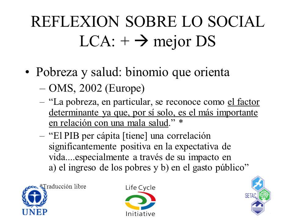 REFLEXION SOBRE LO SOCIAL LCA: + mejor DS Pobreza y salud: binomio que orienta –OMS, 2002 (Europe) –La pobreza, en particular, se reconoce como el fac