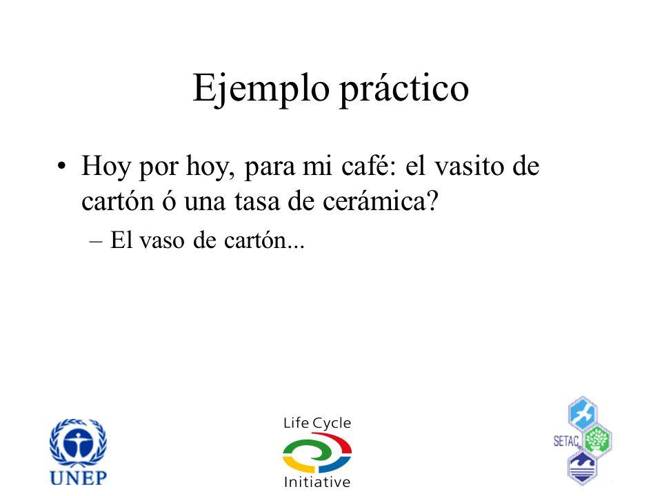 Ejemplo práctico Hoy por hoy, para mi café: el vasito de cartón ó una tasa de cerámica? –El vaso de cartón...