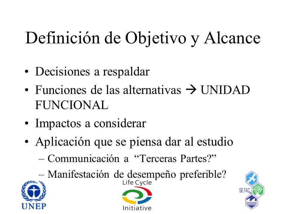 Definición de Objetivo y Alcance Decisiones a respaldar Funciones de las alternativas UNIDAD FUNCIONAL Impactos a considerar Aplicación que se piensa