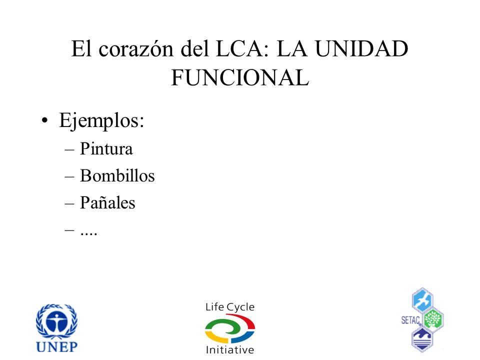 Conclusiones sobre los 25 Ingredientes Activos más usados en Costa Rica en 1998 Impacto sobre la Salud Humana: 95% (5 IA).