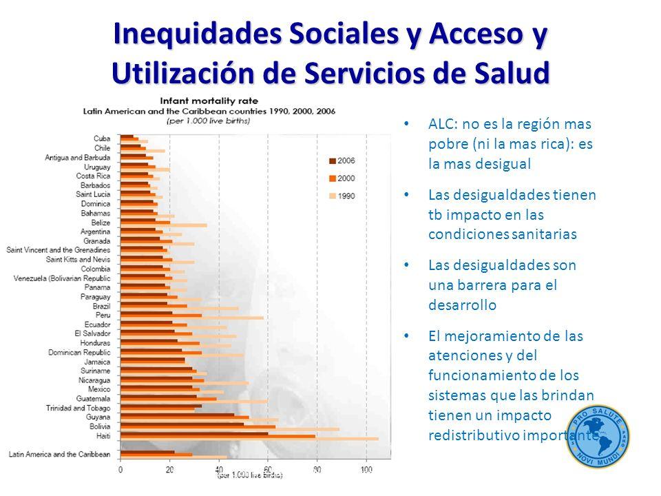 Esfuerzo Fiscal en la Región: Recaudación (Real/Potencial), 2010 (%) Países de ingresos altos Países de ingresos medios y bajos