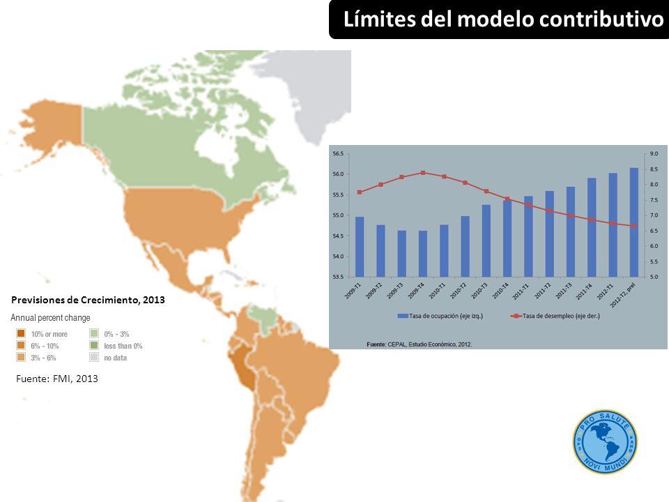 Límites del modelo contributivo Fuente: FMI, 2013 Previsiones de Crecimiento, 2013