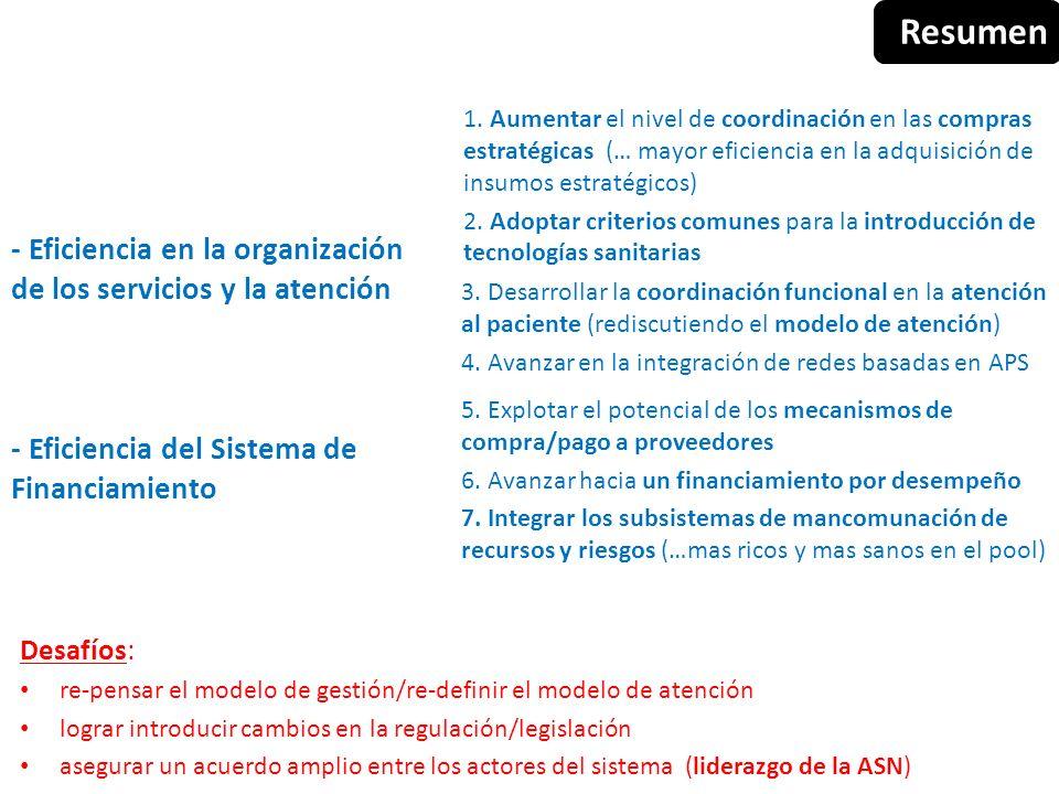Resumen Desafíos: re-pensar el modelo de gestión/re-definir el modelo de atención lograr introducir cambios en la regulación/legislación asegurar un acuerdo amplio entre los actores del sistema (liderazgo de la ASN) 5.