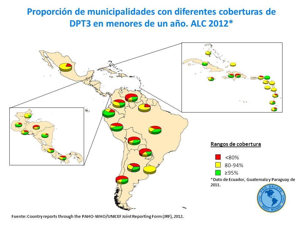 Proporción de municipalidades con diferentes coberturas de DPT3 en menores de un año.