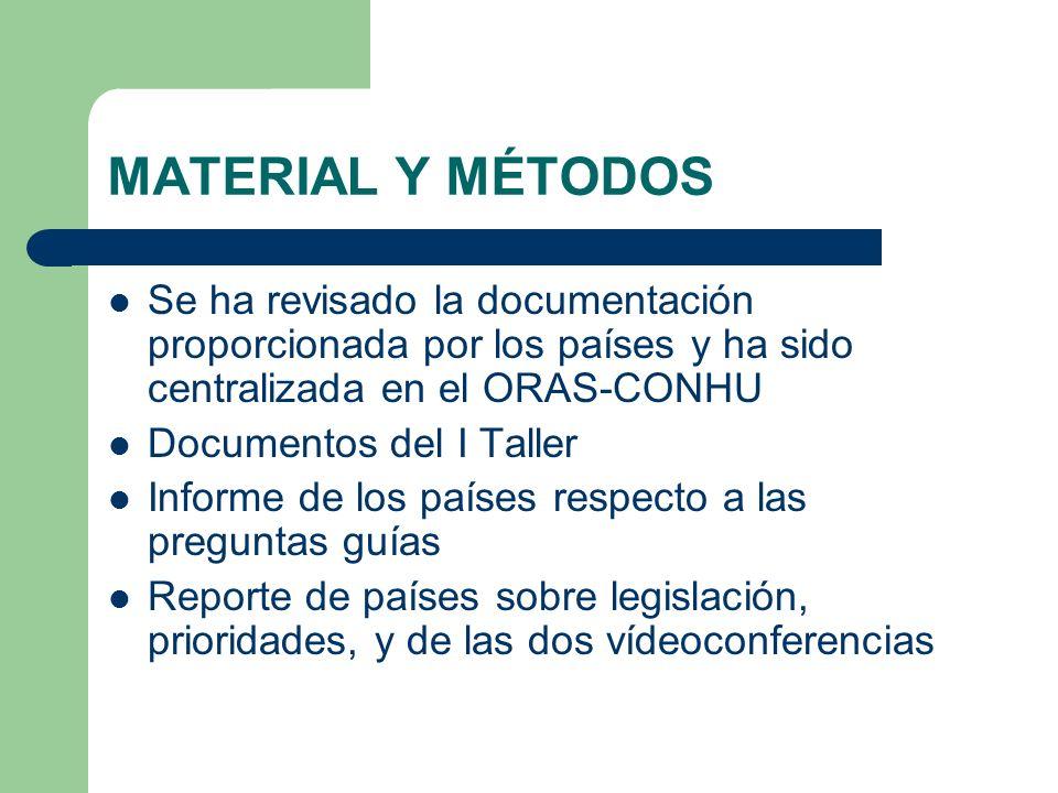 MATERIAL Y MÉTODOS Se ha revisado la documentación proporcionada por los países y ha sido centralizada en el ORAS-CONHU Documentos del I Taller Inform