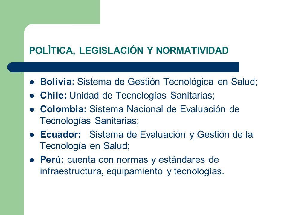 POLÌTICA, LEGISLACIÓN Y NORMATIVIDAD Bolivia: Sistema de Gestión Tecnológica en Salud; Chile: Unidad de Tecnologías Sanitarias; Colombia: Sistema Naci