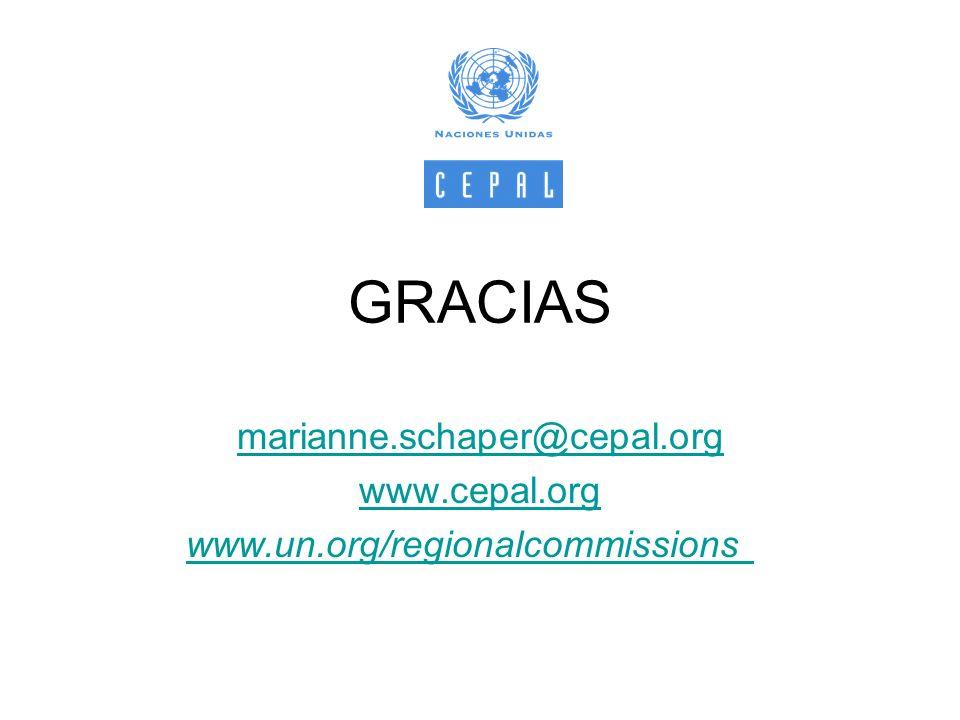 GRACIAS marianne.schaper@cepal.org www.cepal.org www.un.org/regionalcommissions