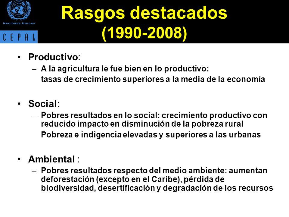 Rasgos destacados (1990-2008) Productivo: –A la agricultura le fue bien en lo productivo: tasas de crecimiento superiores a la media de la economía Social: –Pobres resultados en lo social: crecimiento productivo con reducido impacto en disminución de la pobreza rural Pobreza e indigencia elevadas y superiores a las urbanas Ambiental : –Pobres resultados respecto del medio ambiente: aumentan deforestación (excepto en el Caribe), pérdida de biodiversidad, desertificación y degradación de los recursos