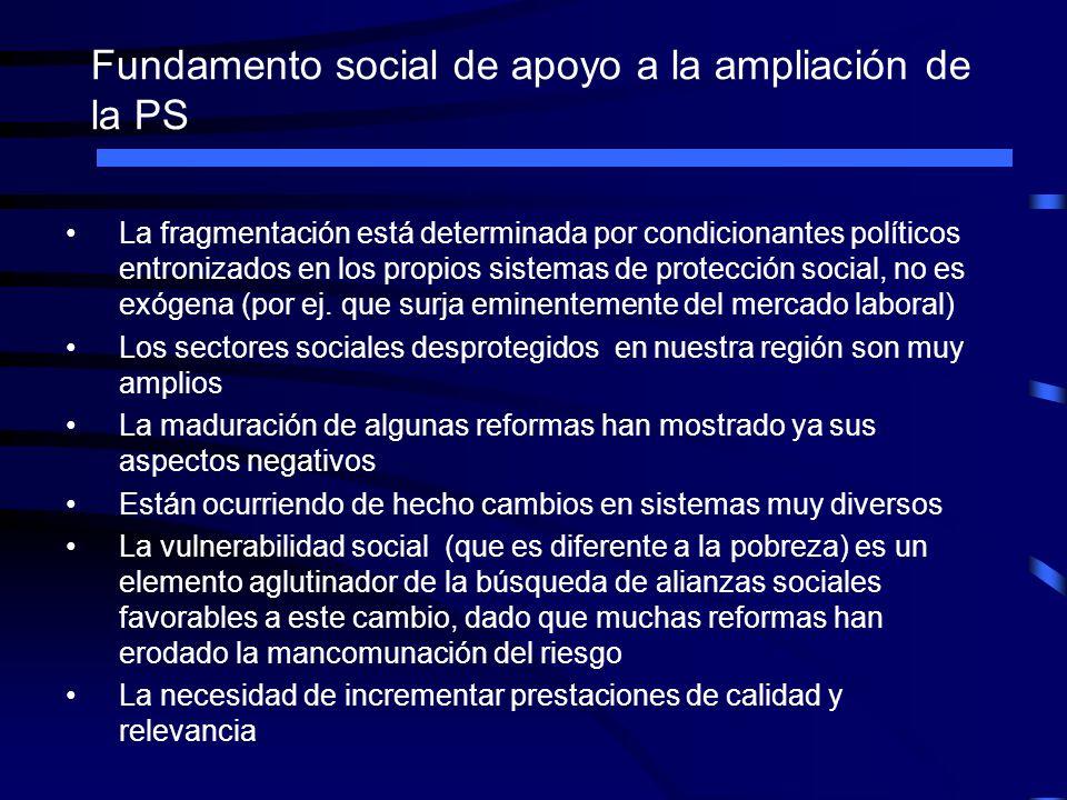 Fundamento social de apoyo a la ampliación de la PS La fragmentación está determinada por condicionantes políticos entronizados en los propios sistema