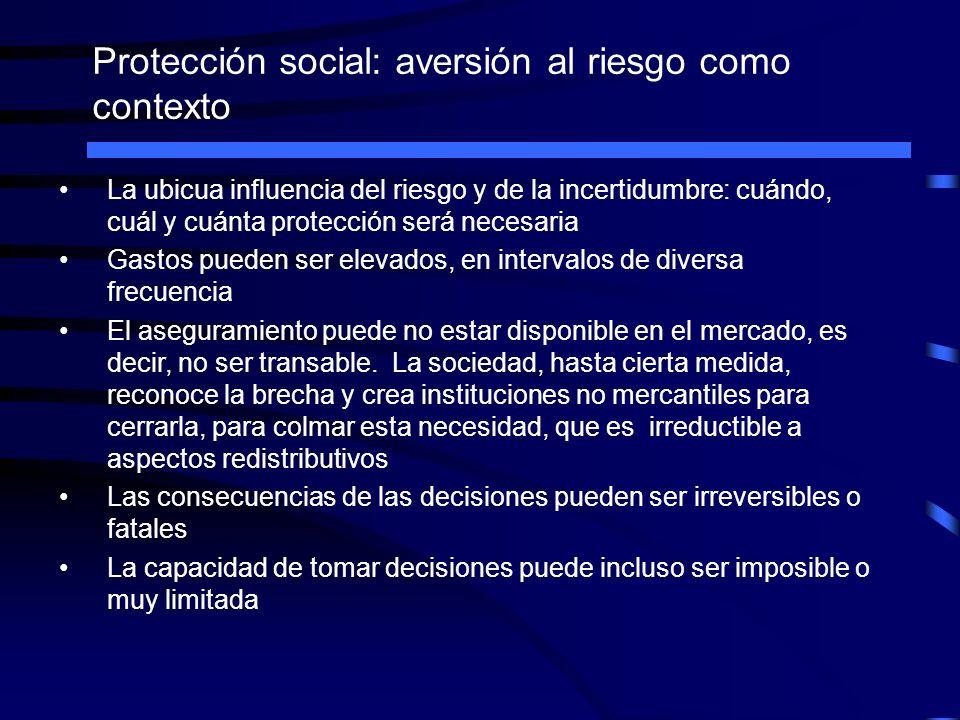 Protección social: aversión al riesgo como contexto La ubicua influencia del riesgo y de la incertidumbre: cuándo, cuál y cuánta protección será neces
